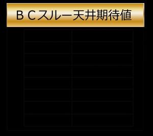 天井期待値2-バジリスク絆-300x267